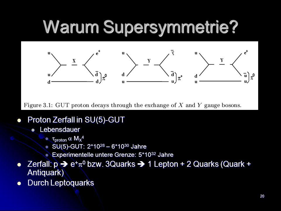 Warum Supersymmetrie Proton Zerfall in SU(5)-GUT