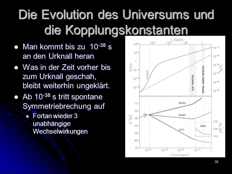 Die Evolution des Universums und die Kopplungskonstanten