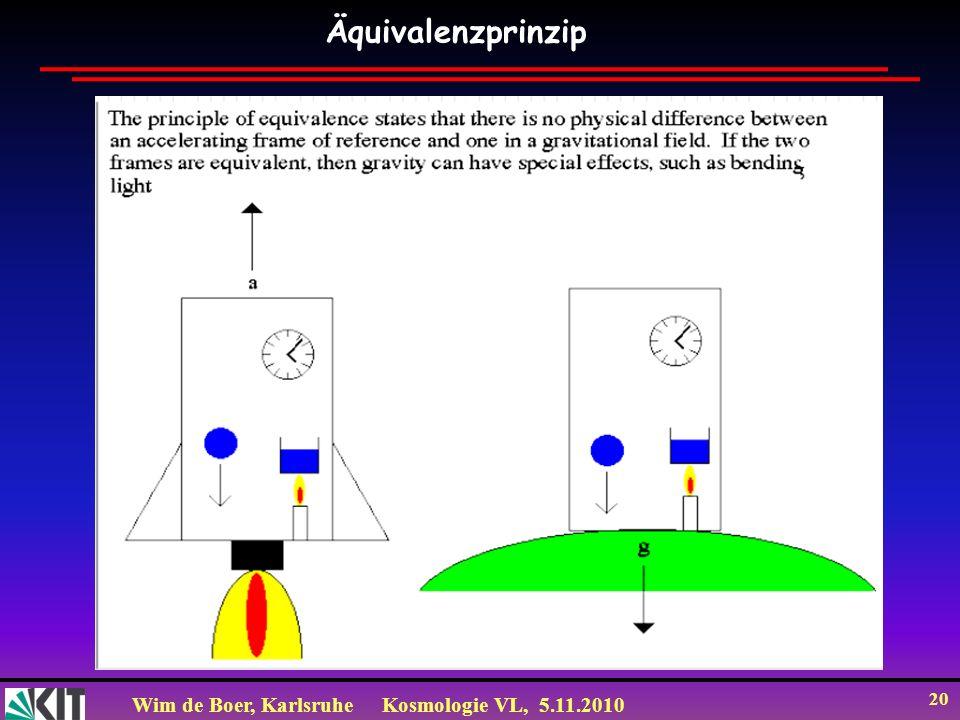 Äquivalenzprinzip