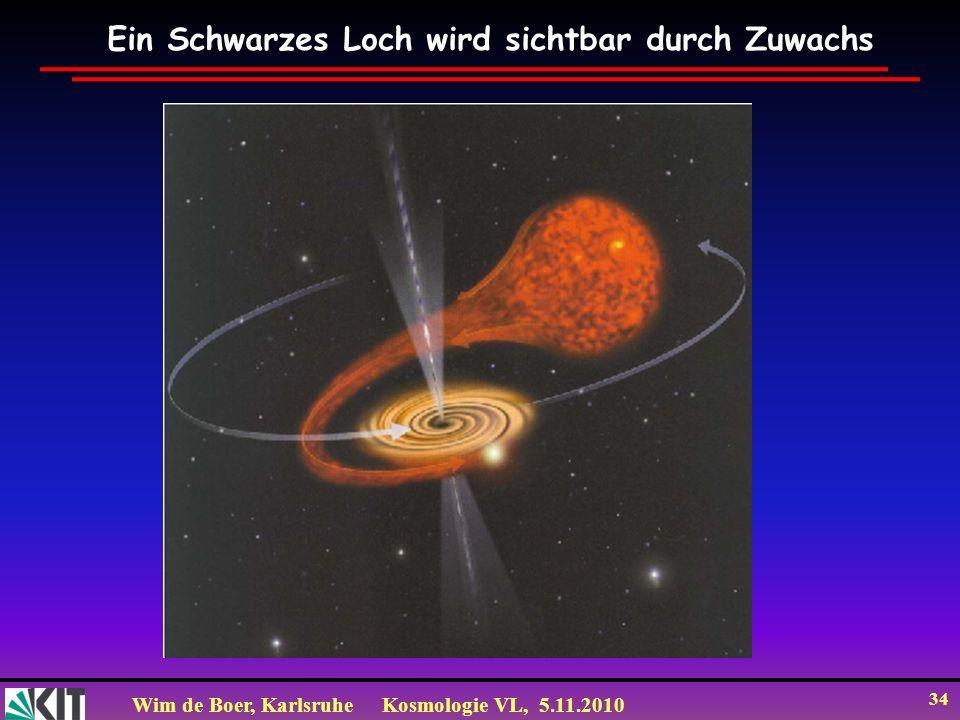 Ein Schwarzes Loch wird sichtbar durch Zuwachs