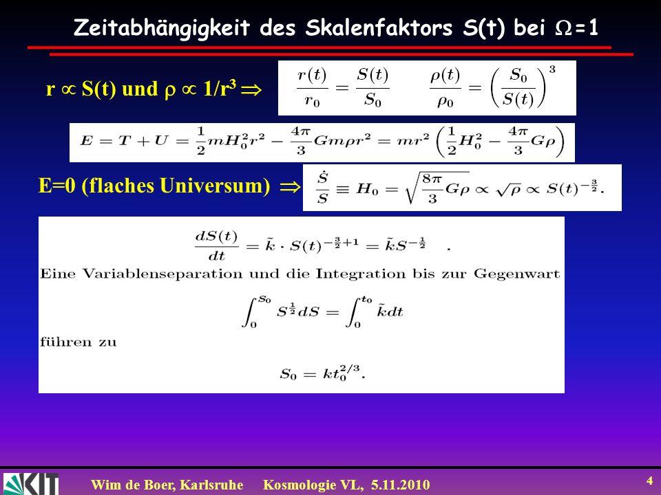 Zeitabhängigkeit des Skalenfaktors S(t) bei =1
