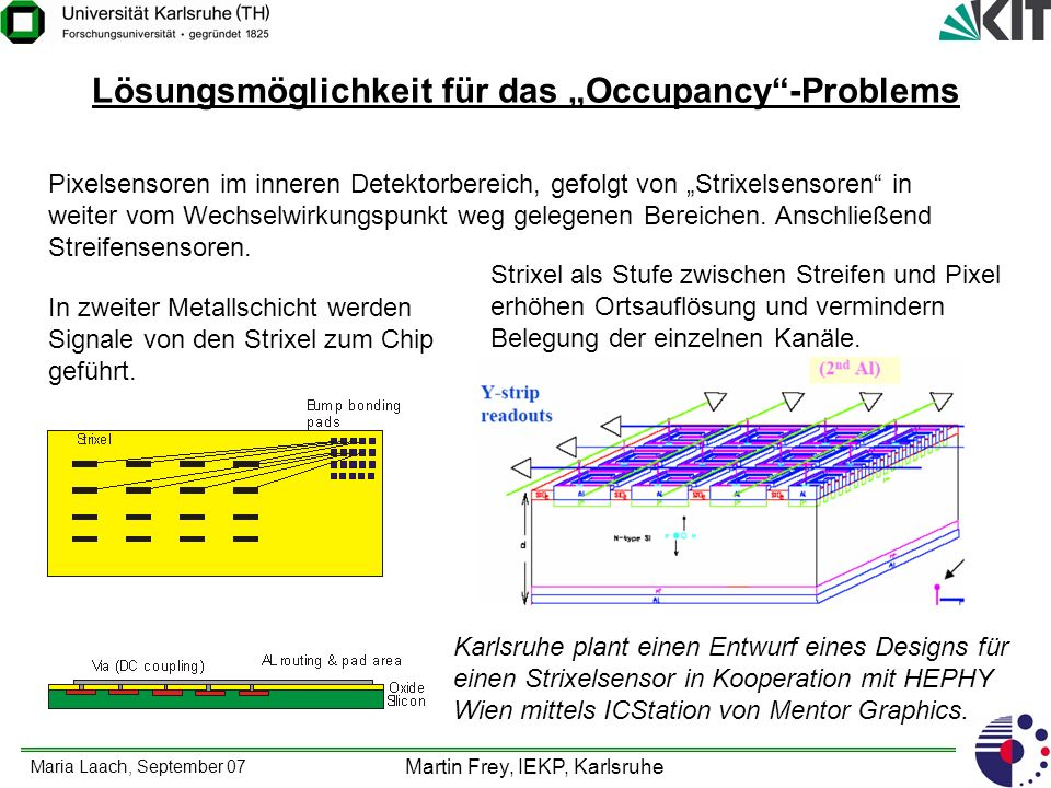 """Lösungsmöglichkeit für das """"Occupancy -Problems"""