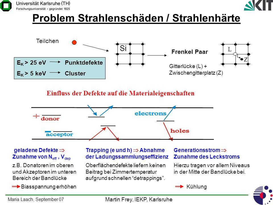 Problem Strahlenschäden / Strahlenhärte