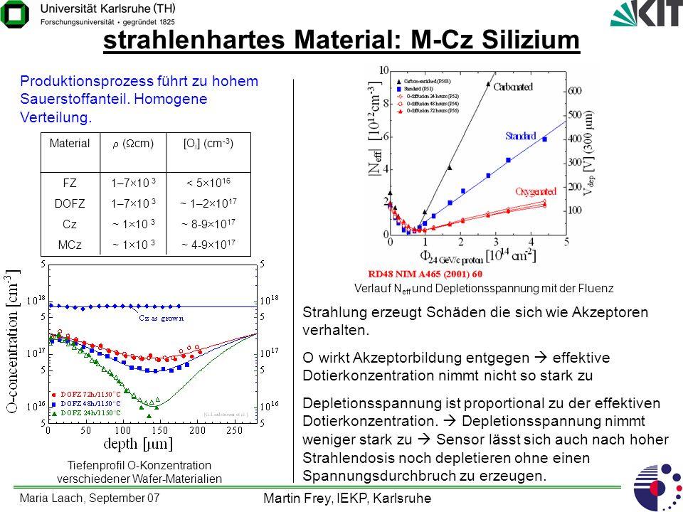 strahlenhartes Material: M-Cz Silizium