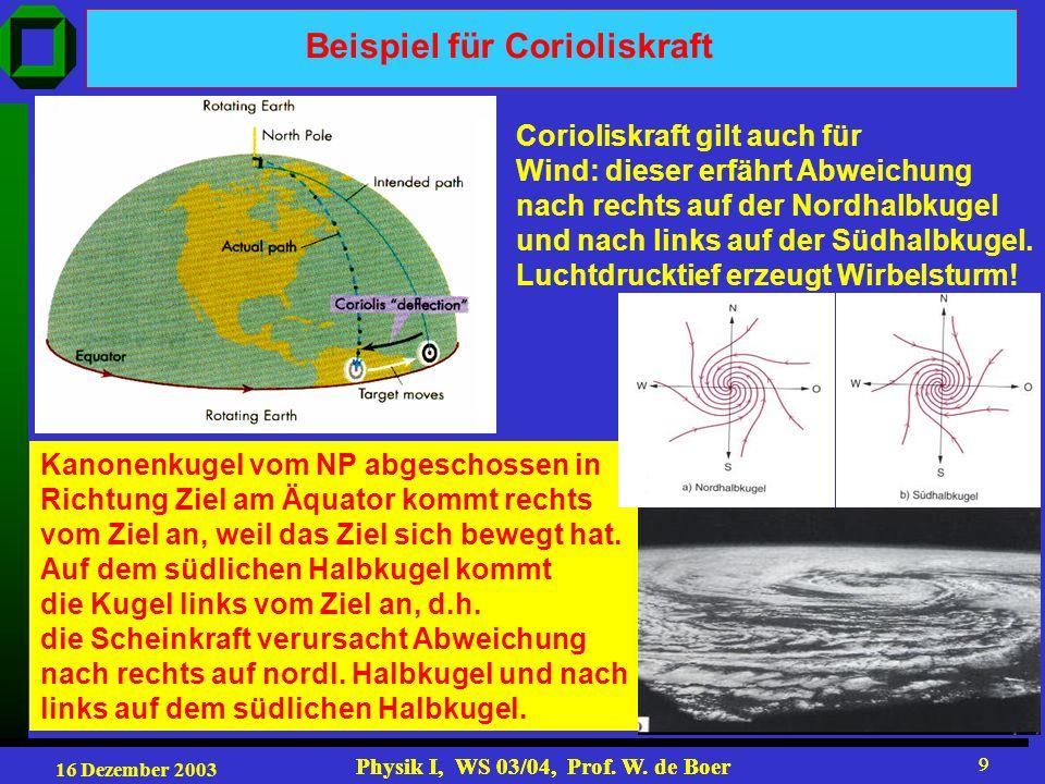 Beispiel für Corioliskraft