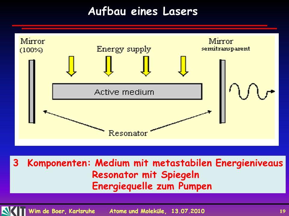 Aufbau eines LasersKomponenten: Medium mit metastabilen Energieniveaus.