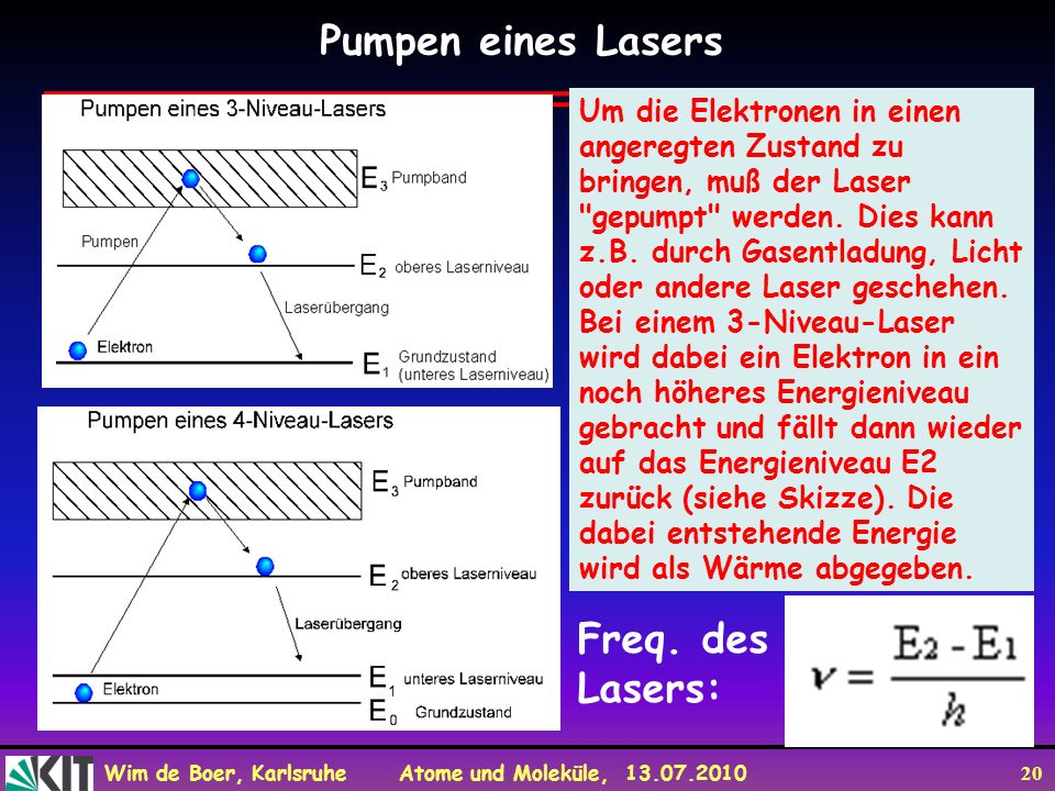Pumpen eines Lasers Freq. des Lasers: