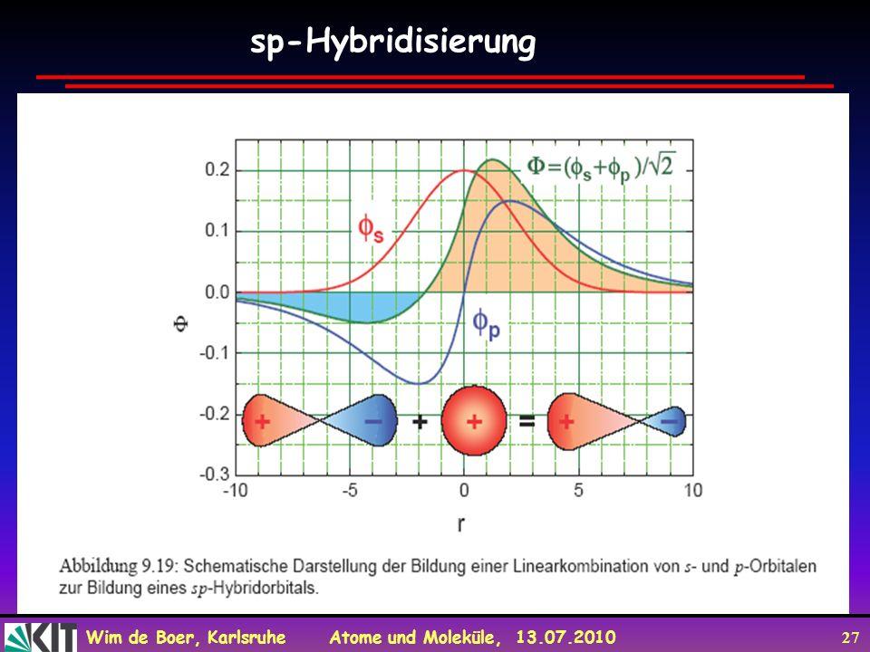 sp-Hybridisierung