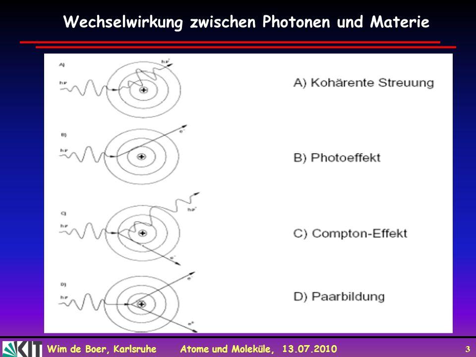 Wechselwirkung zwischen Photonen und Materie