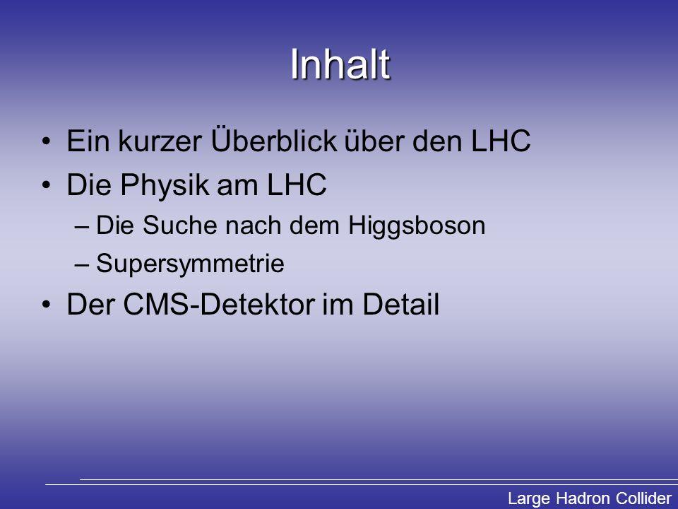 Inhalt Ein kurzer Überblick über den LHC Die Physik am LHC