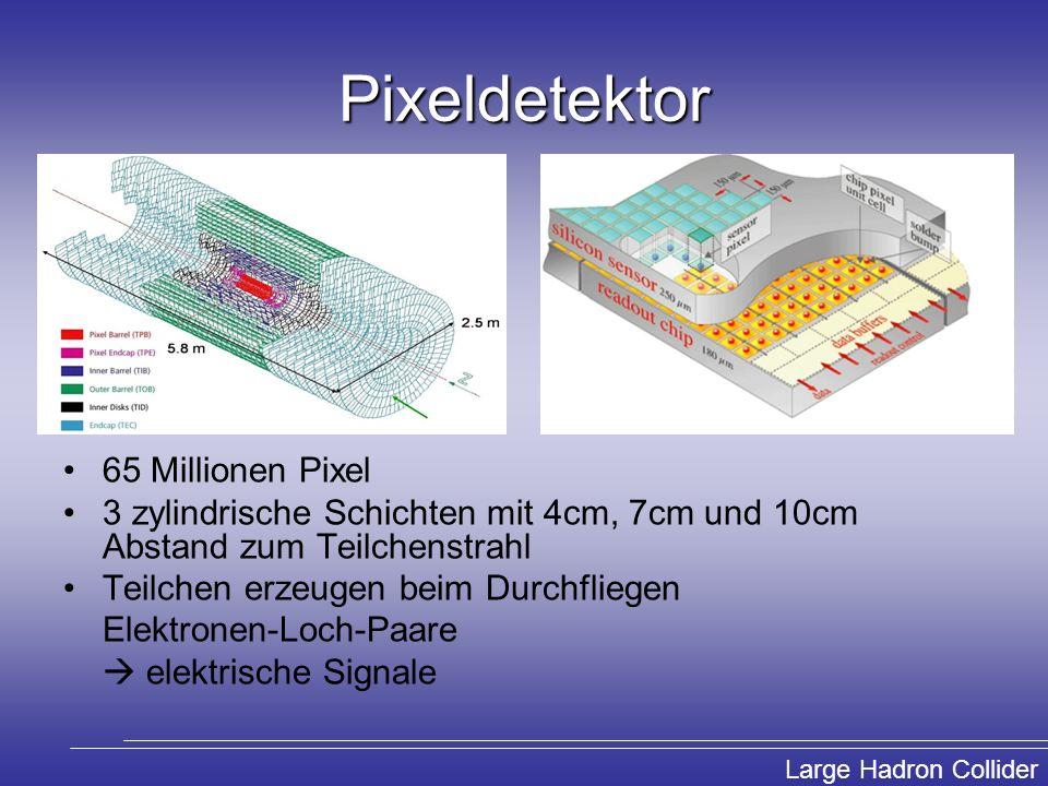 Pixeldetektor 65 Millionen Pixel