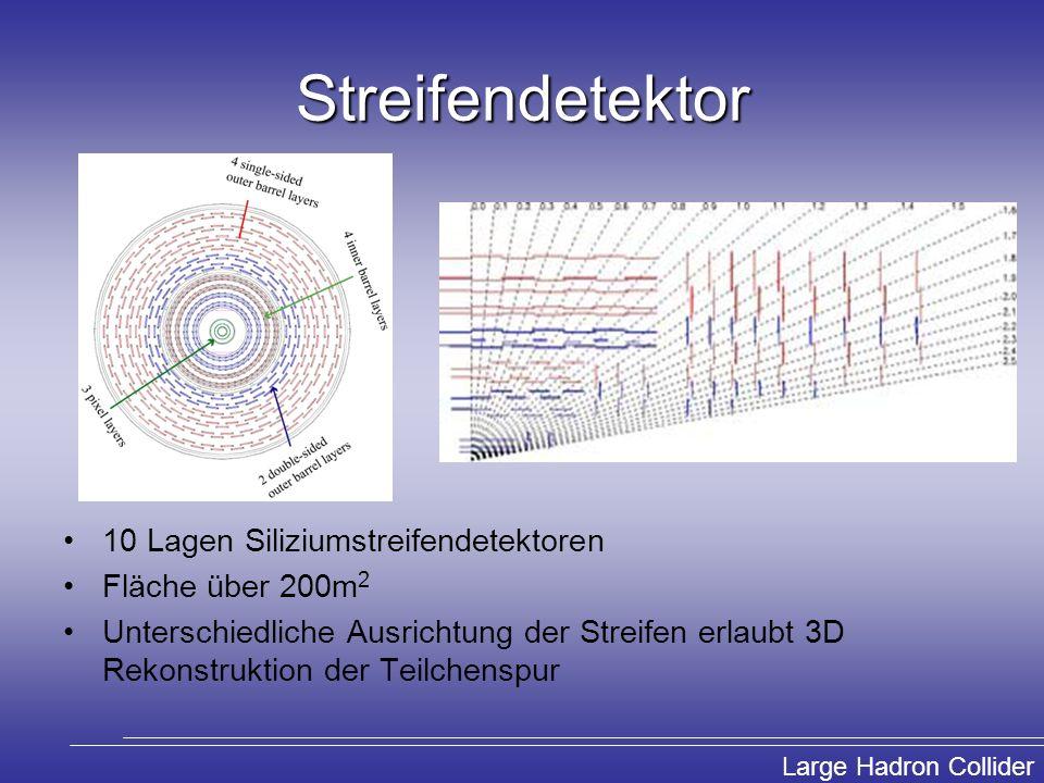 Streifendetektor 10 Lagen Siliziumstreifendetektoren Fläche über 200m2