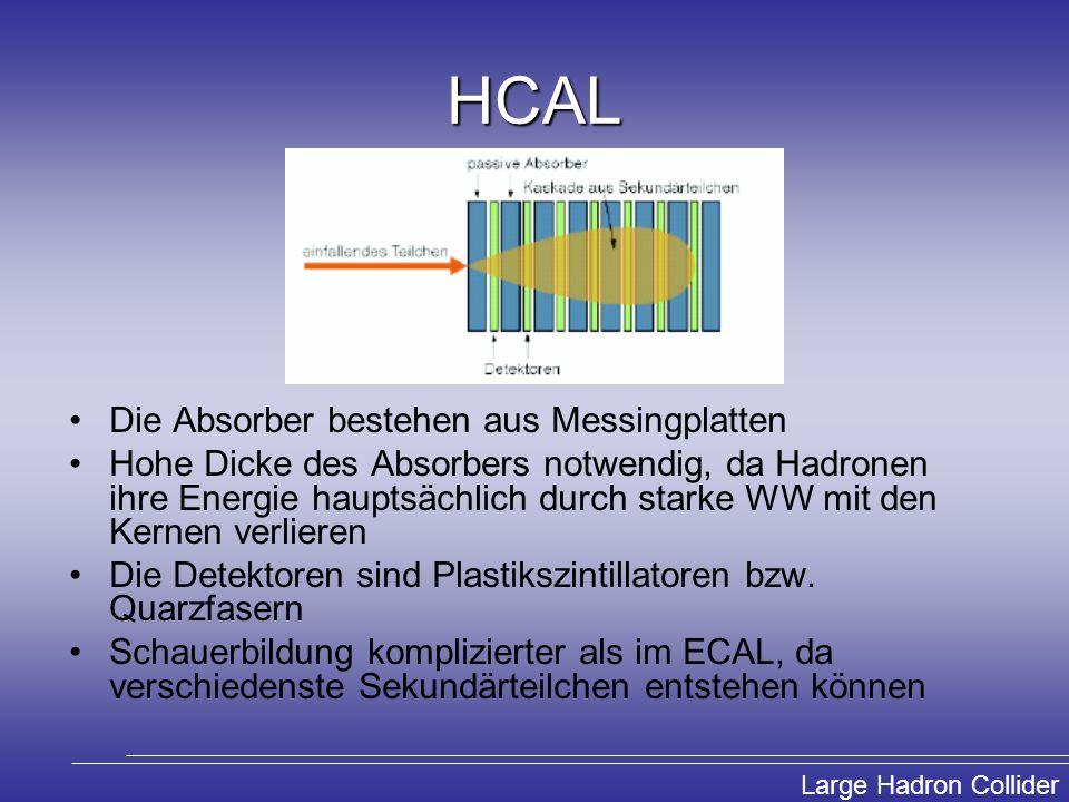 HCAL Die Absorber bestehen aus Messingplatten