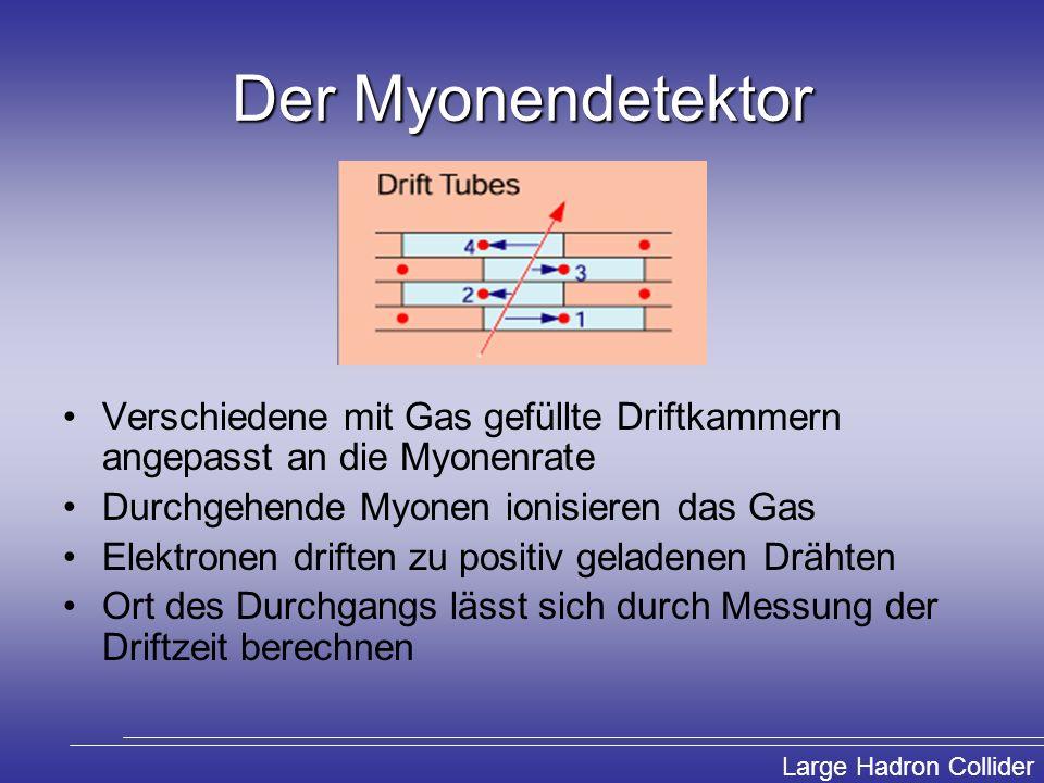 Der MyonendetektorVerschiedene mit Gas gefüllte Driftkammern angepasst an die Myonenrate. Durchgehende Myonen ionisieren das Gas.