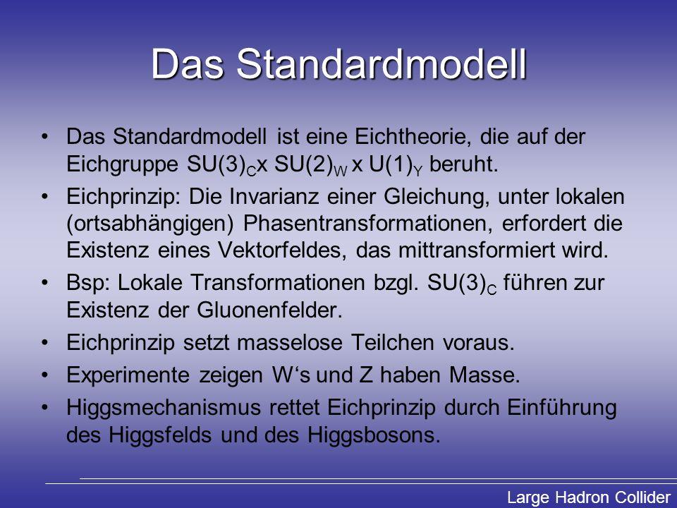 Das Standardmodell Das Standardmodell ist eine Eichtheorie, die auf der Eichgruppe SU(3)Cx SU(2)W x U(1)Y beruht.