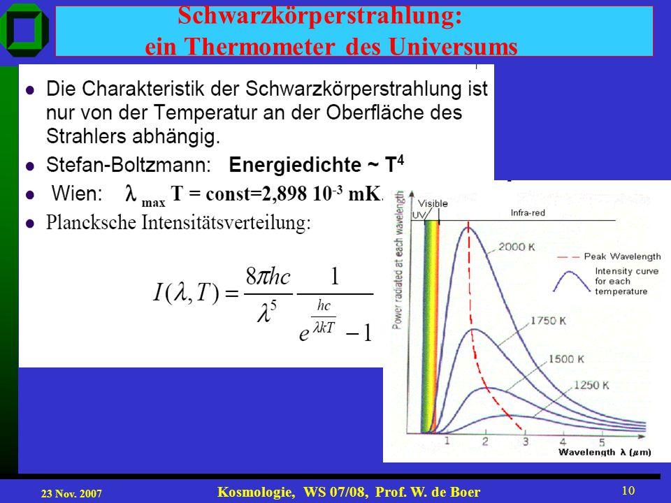 Schwarzkörperstrahlung: