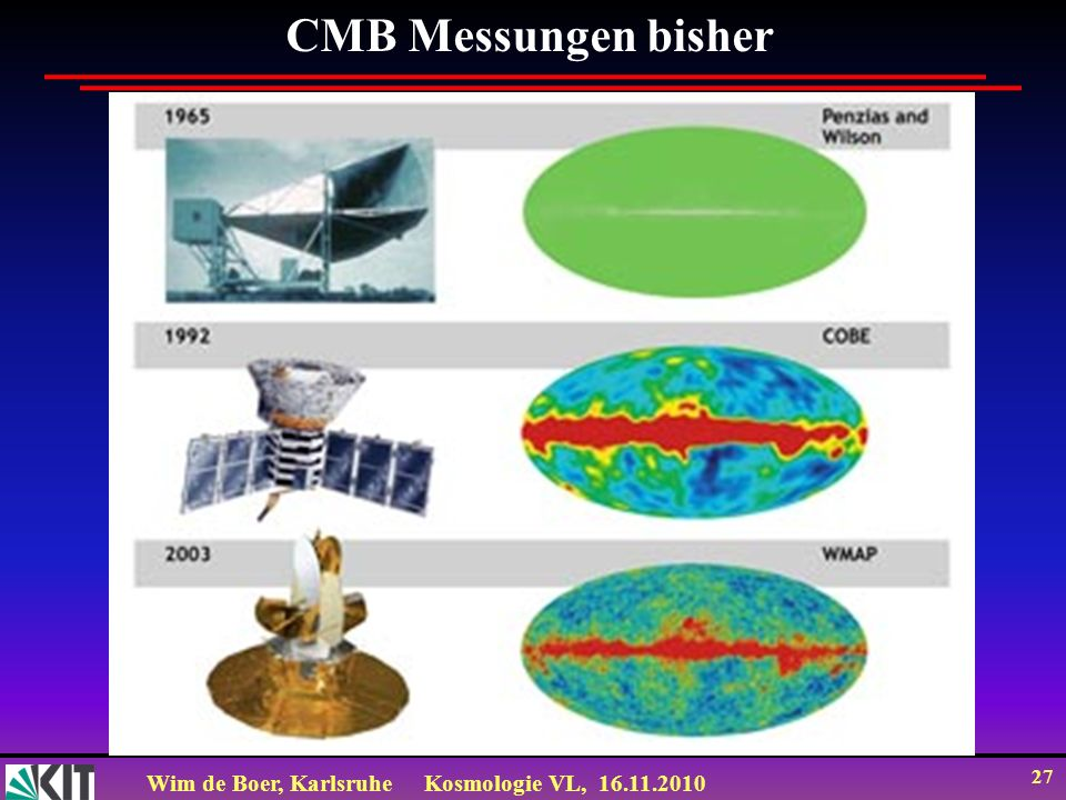 CMB Messungen bisher