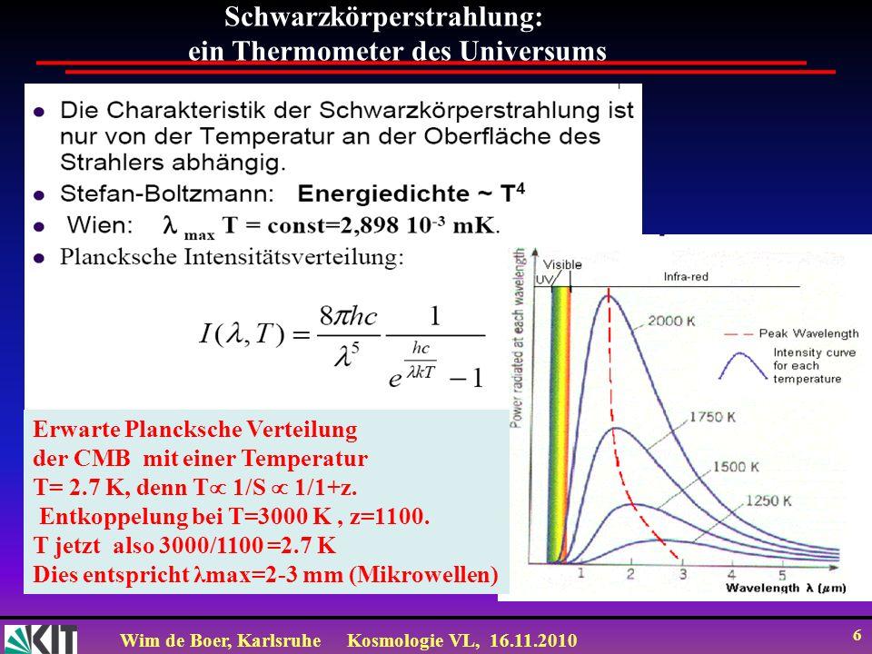 Schwarzkörperstrahlung: ein Thermometer des Universums