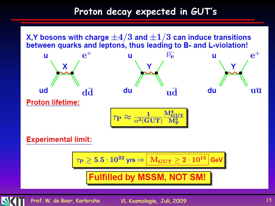 Proton decay expected in GUT's