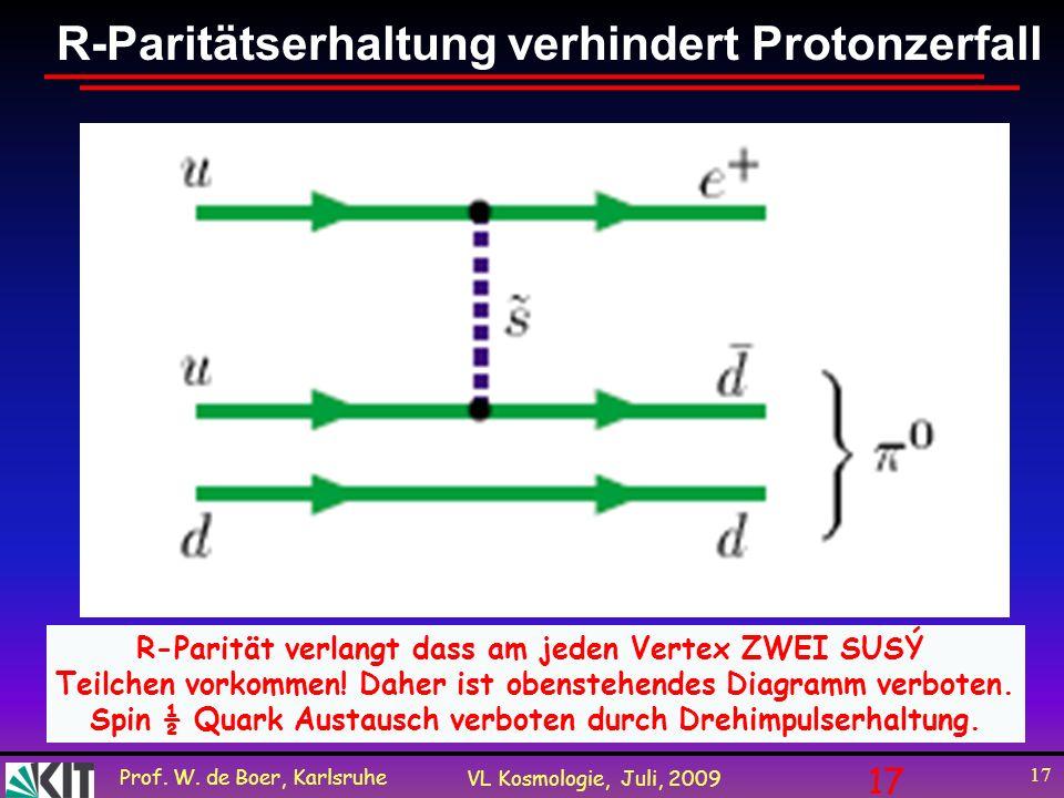 R-Paritätserhaltung verhindert Protonzerfall