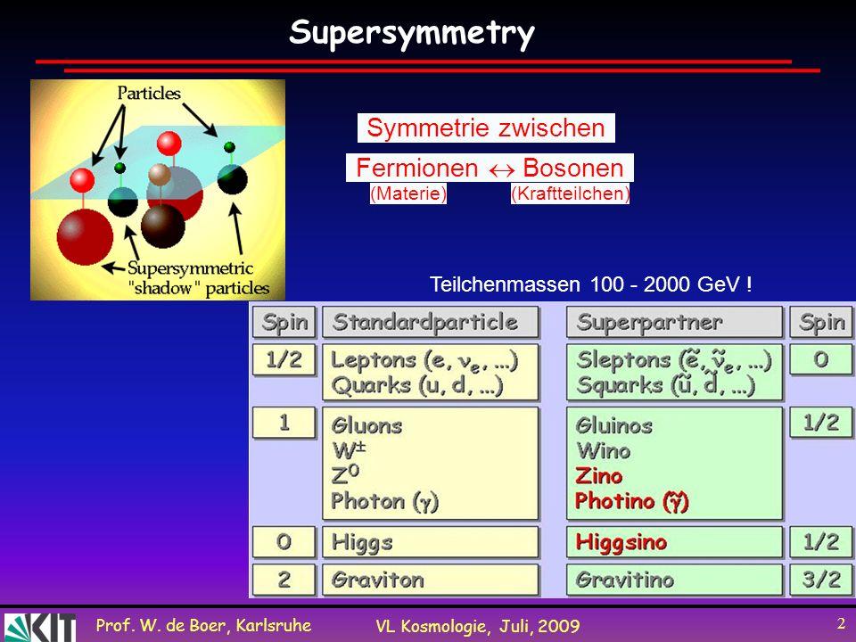 Supersymmetry Symmetrie zwischen Fermionen  Bosonen
