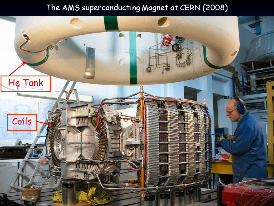 The AMS superconducting Magnet at CERN (2008)