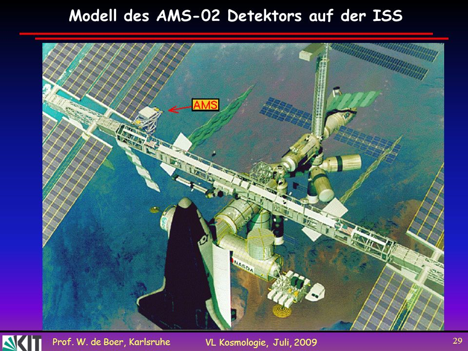 Modell des AMS-02 Detektors auf der ISS