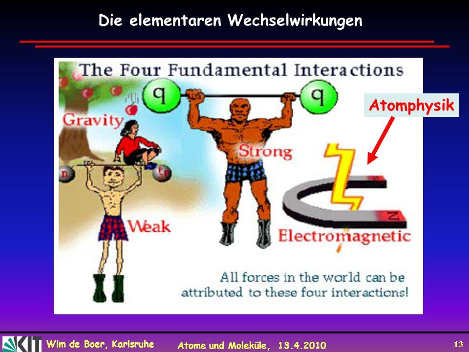 Die elementaren Wechselwirkungen