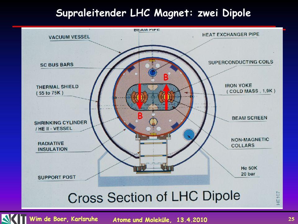 Supraleitender LHC Magnet: zwei Dipole