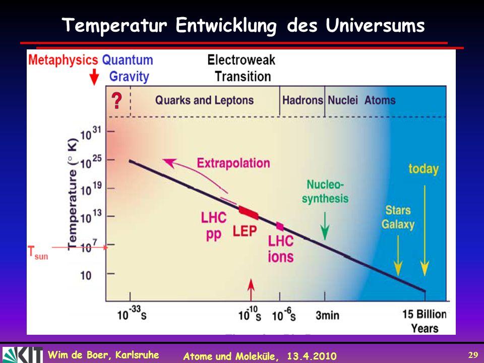 Temperatur Entwicklung des Universums