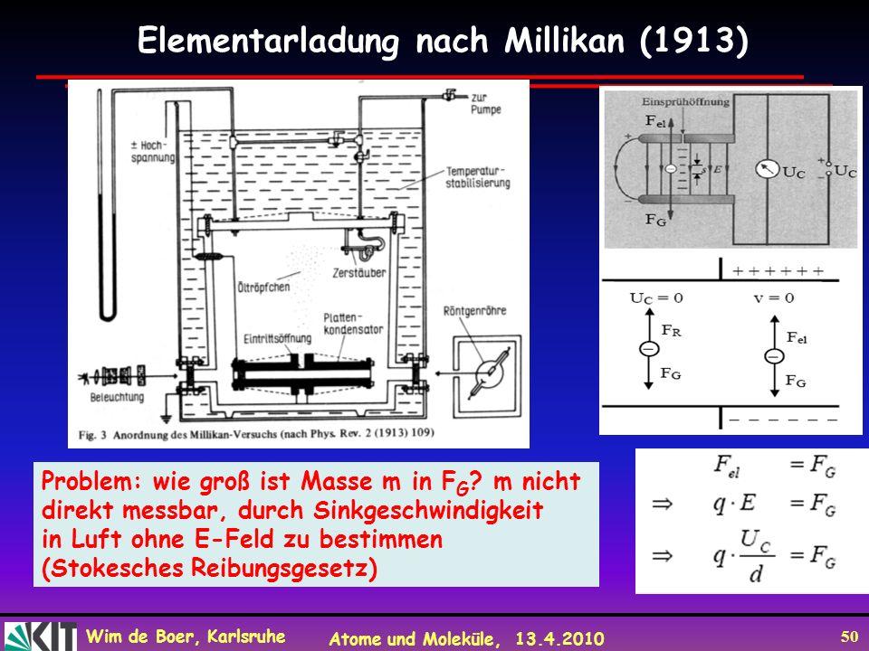 Elementarladung nach Millikan (1913)
