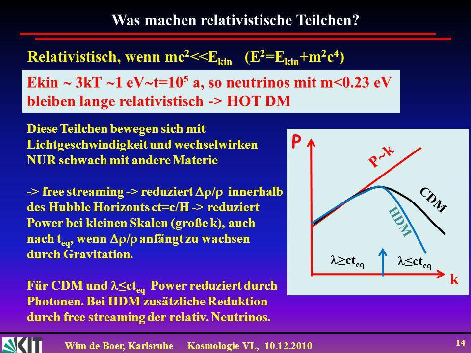 P Was machen relativistische Teilchen
