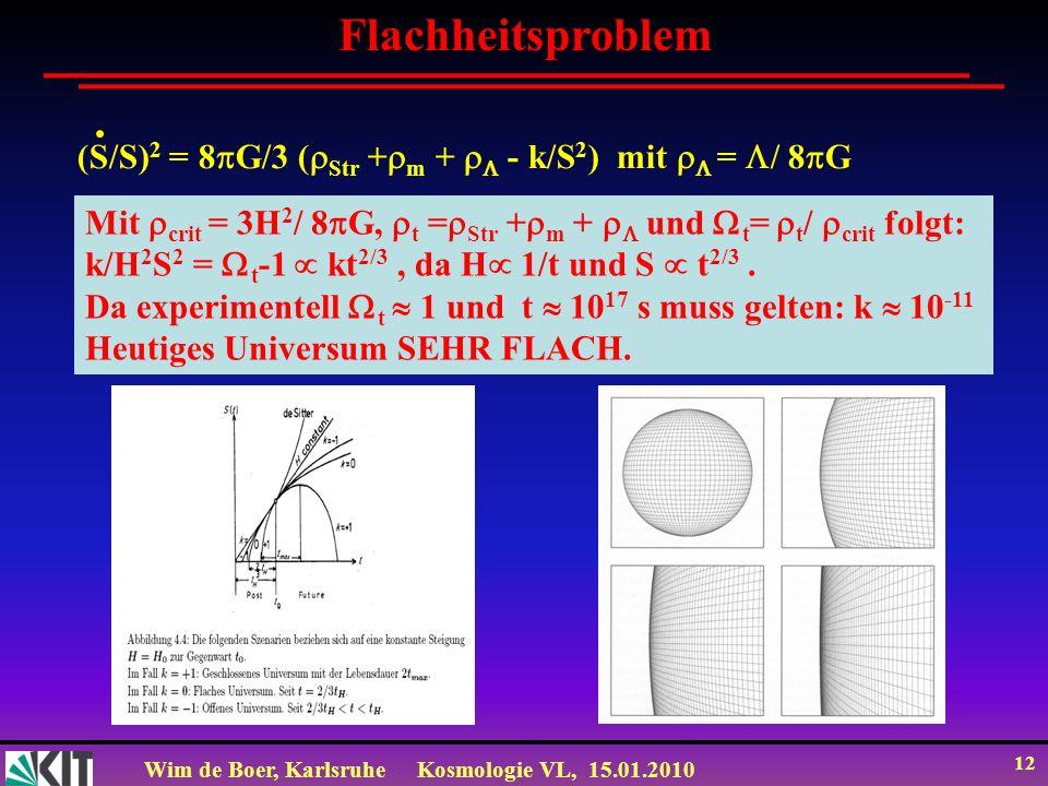 Flachheitsproblem(S/S)2 = 8G/3 (Str +m +  - k/S2) mit  = / 8G. Mit crit = 3H2/ 8G, t =Str +m +  und t= t/ crit folgt: