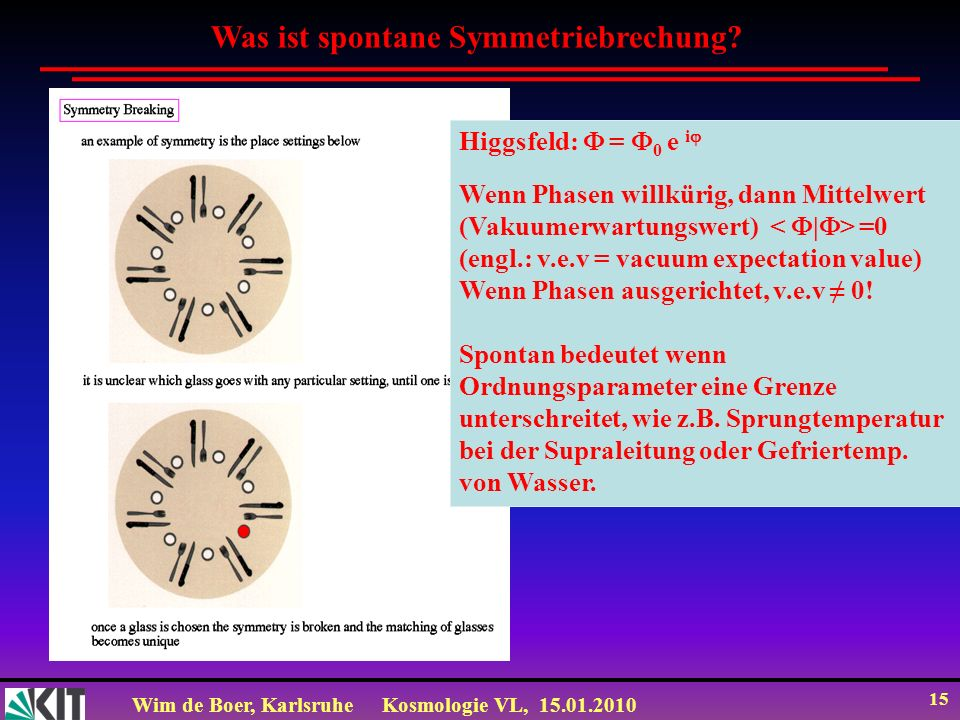 Was ist spontane Symmetriebrechung