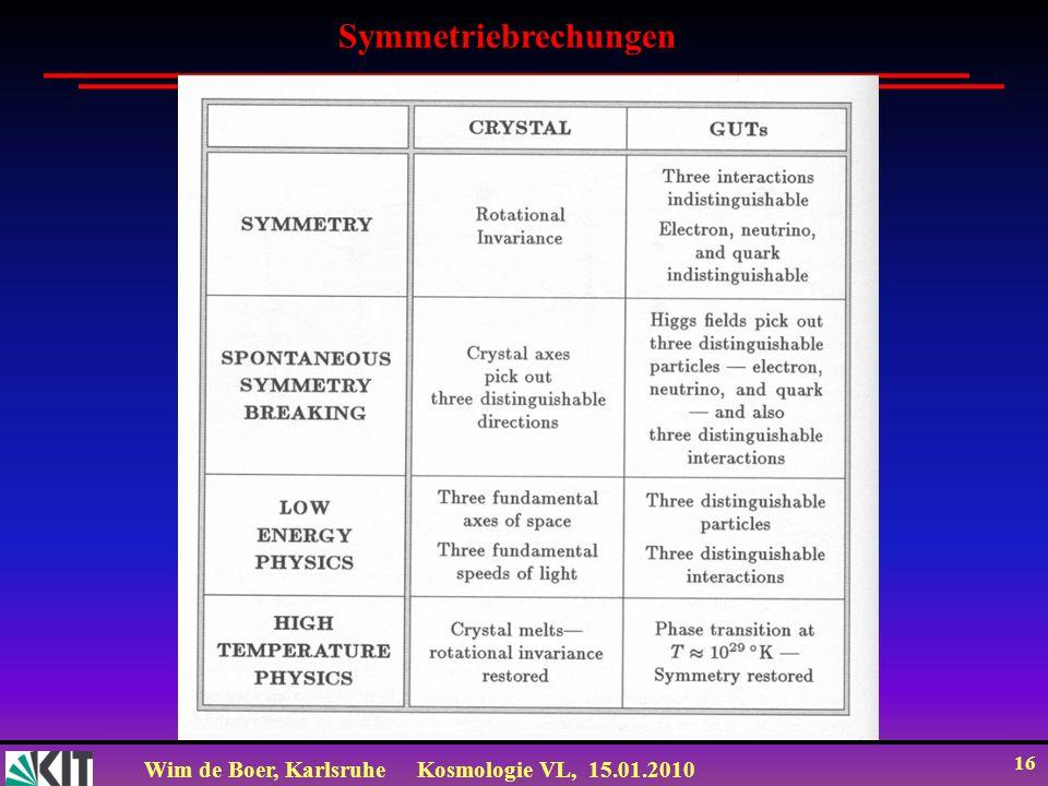 Symmetriebrechungen