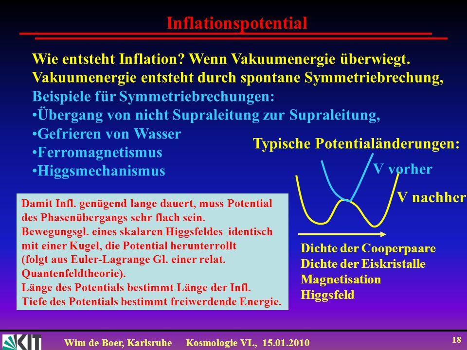 Inflationspotential Wie entsteht Inflation Wenn Vakuumenergie überwiegt. Vakuumenergie entsteht durch spontane Symmetriebrechung,