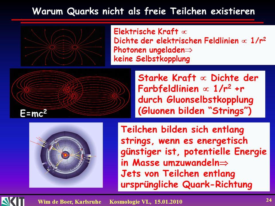 Warum Quarks nicht als freie Teilchen existieren