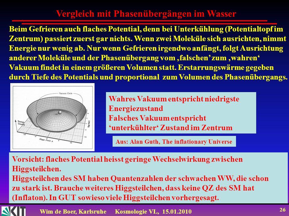 Vergleich mit Phasenübergängen im Wasser