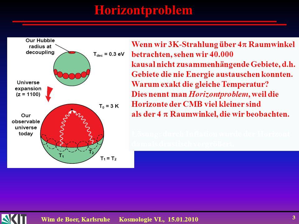 Horizontproblem Wenn wir 3K-Strahlung über 4 Raumwinkel betrachten, sehen wir 40.000.