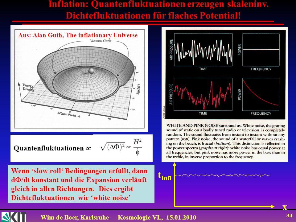 Inflation: Quantenfluktuationen erzeugen skaleninv.