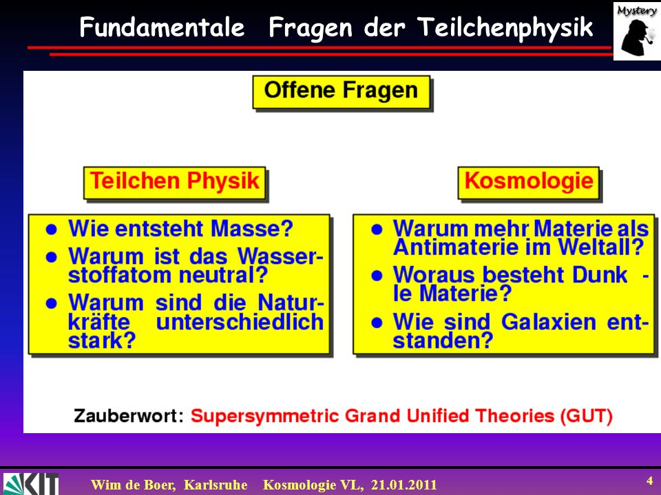 Fundamentale Fragen der Teilchenphysik