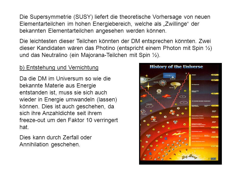 """Die Supersymmetrie (SUSY) liefert die theoretische Vorhersage von neuen Elementarteilchen im hohen Energiebereich, welche als """"Zwillinge der bekannten Elementarteilchen angesehen werden können."""