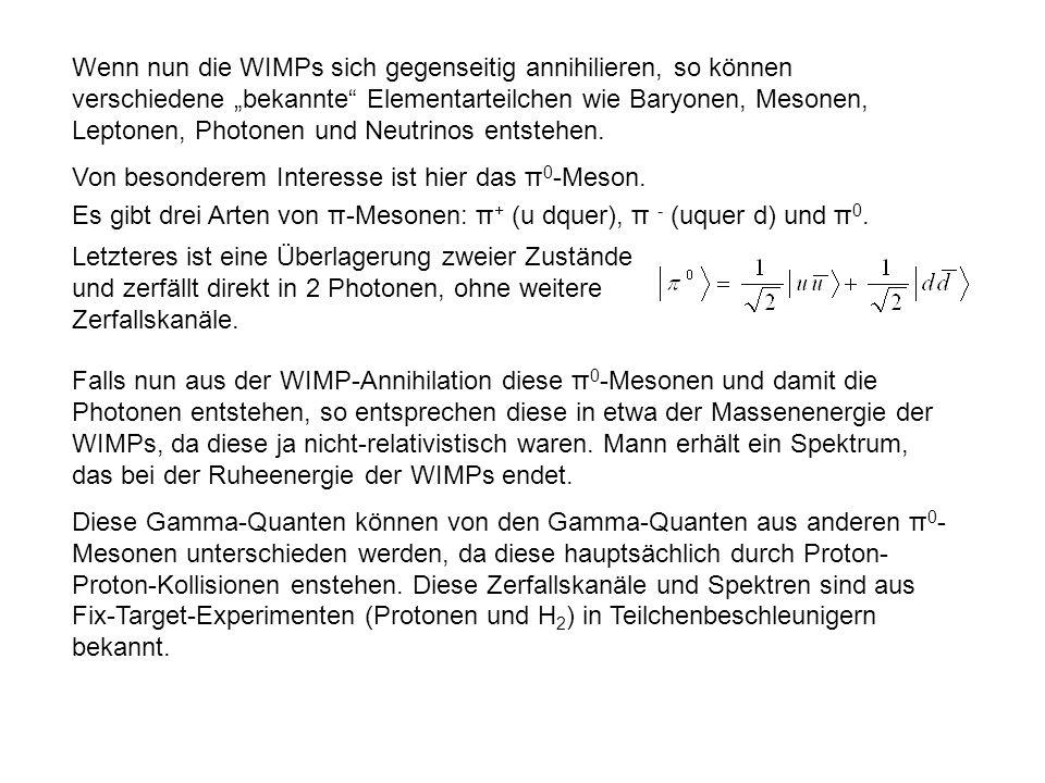 """Wenn nun die WIMPs sich gegenseitig annihilieren, so können verschiedene """"bekannte Elementarteilchen wie Baryonen, Mesonen, Leptonen, Photonen und Neutrinos entstehen."""