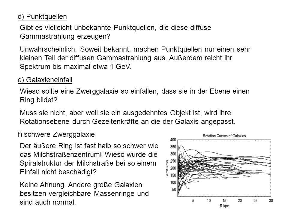 d) Punktquellen Gibt es vielleicht unbekannte Punktquellen, die diese diffuse Gammastrahlung erzeugen