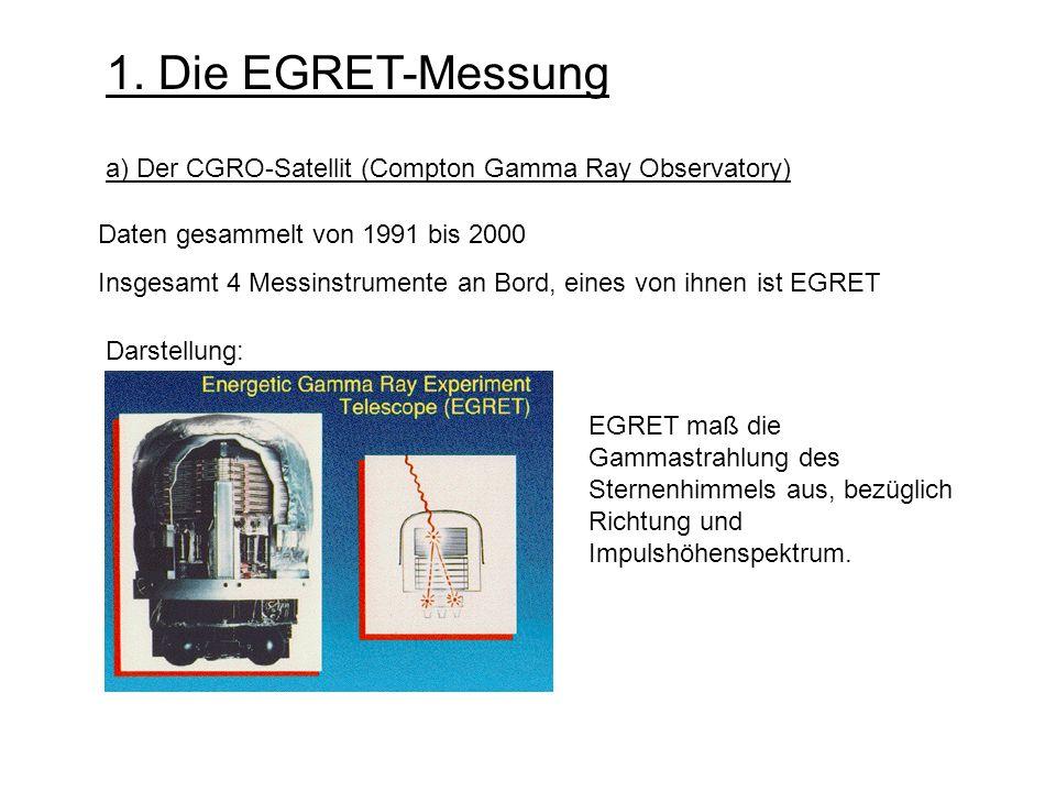 1. Die EGRET-Messung a) Der CGRO-Satellit (Compton Gamma Ray Observatory) Daten gesammelt von 1991 bis 2000.