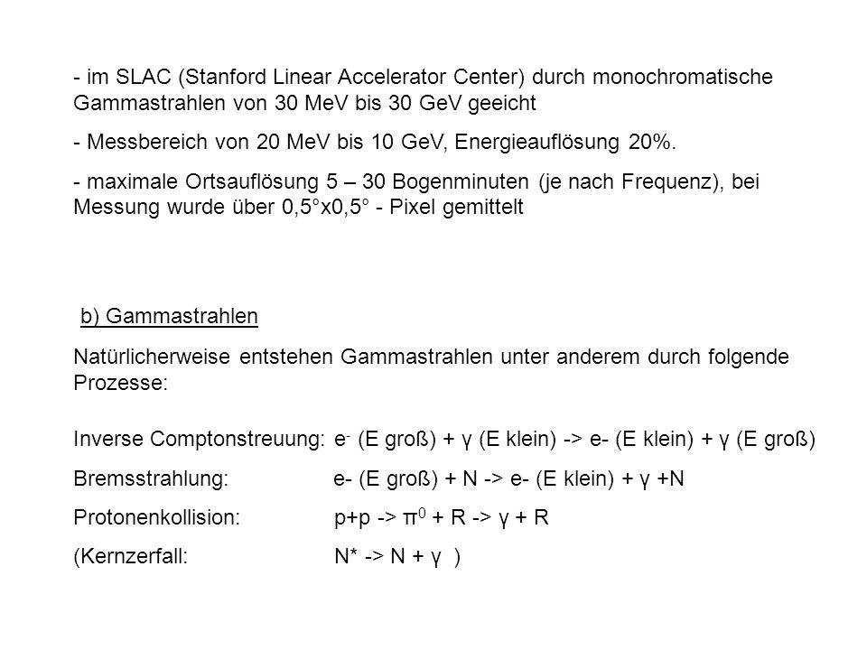 - im SLAC (Stanford Linear Accelerator Center) durch monochromatische Gammastrahlen von 30 MeV bis 30 GeV geeicht