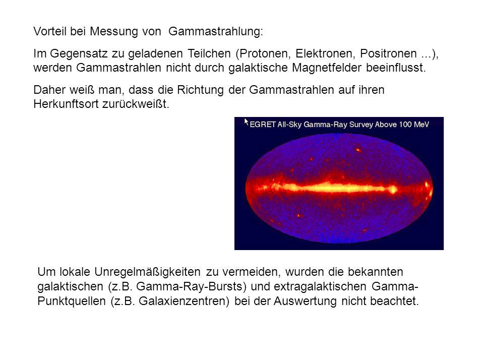 Vorteil bei Messung von Gammastrahlung:
