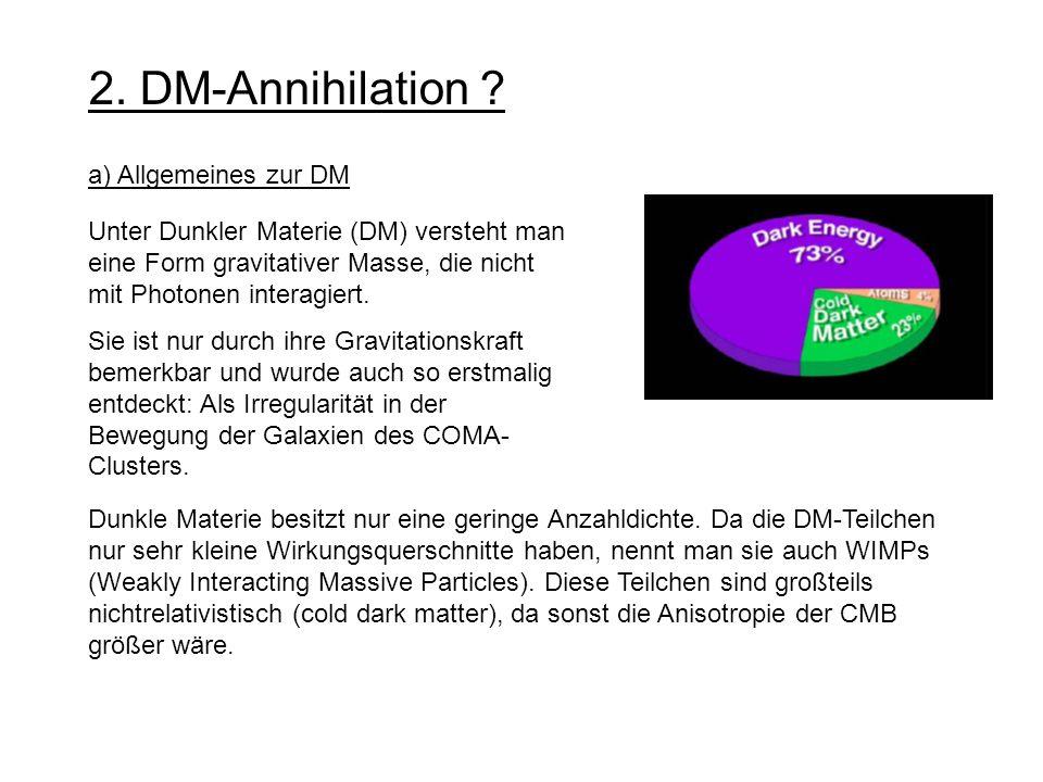 2. DM-Annihilation a) Allgemeines zur DM