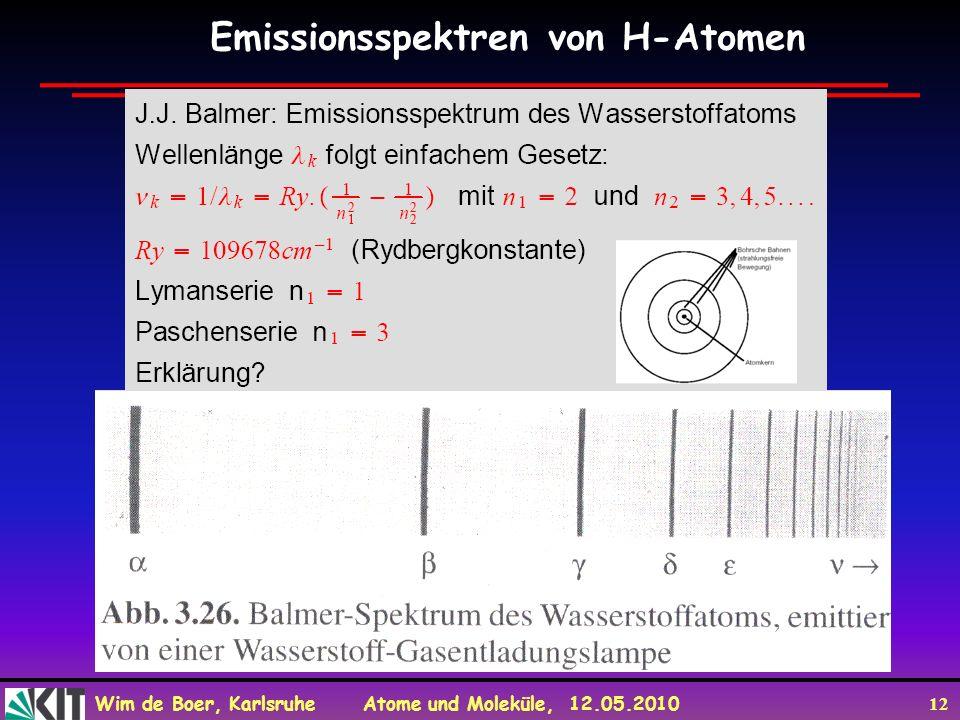 Emissionsspektren von H-Atomen