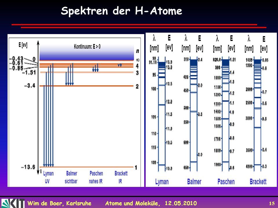 Spektren der H-Atome